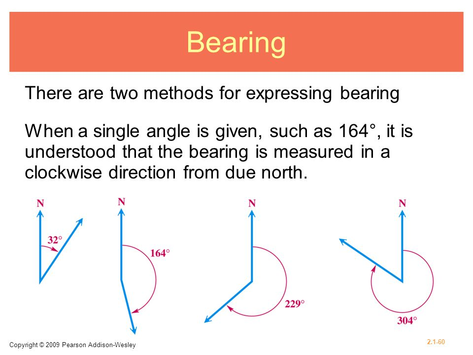 Bearing There are two methods for expressing bearing