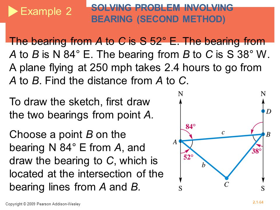 To draw the sketch, first draw the two bearings from point A.