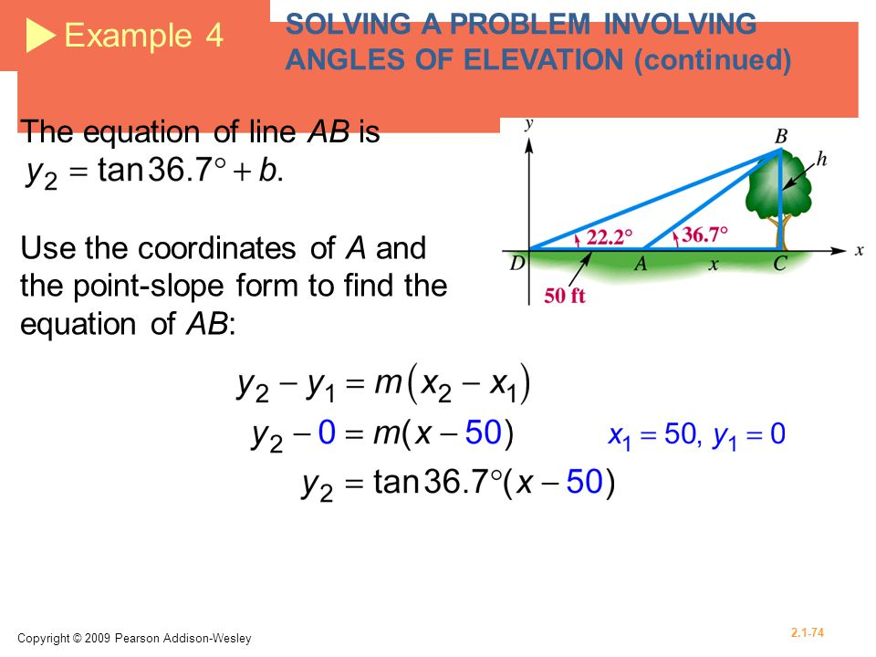 Example 4 The equation of line AB is