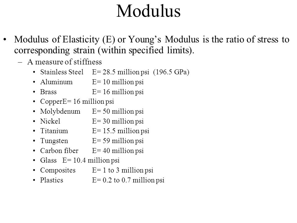Modulus Modulus of Elasticity (E) or Young's Modulus is the ratio of stress to corresponding strain (within specified limits).