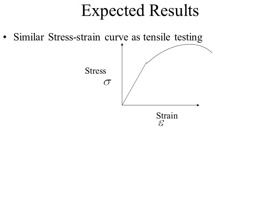 Expected Results Similar Stress-strain curve as tensile testing Stress