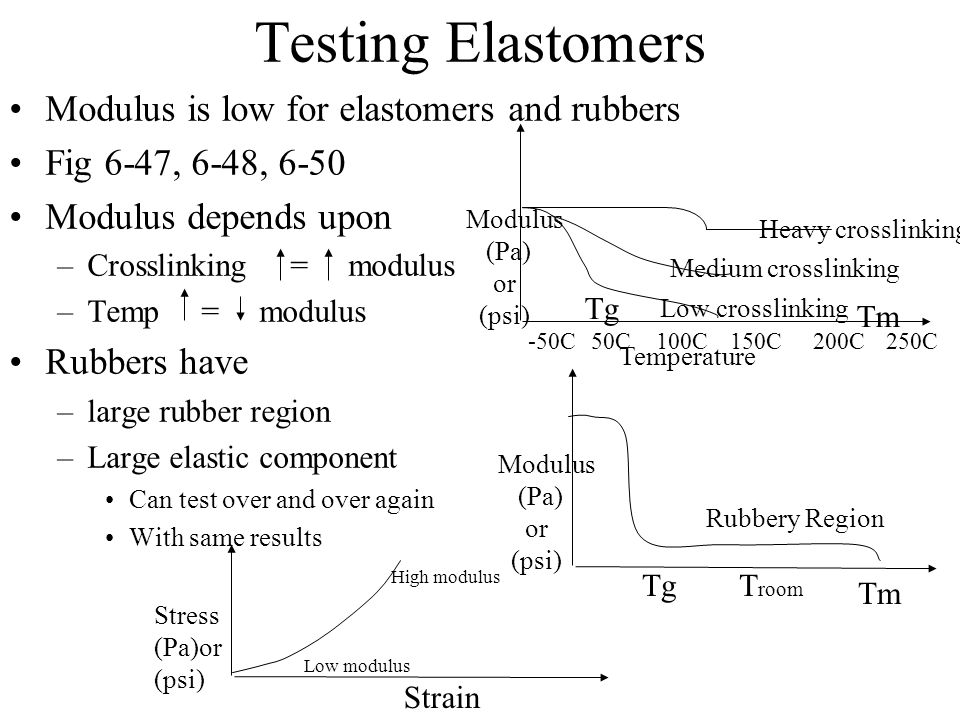 Testing Elastomers Modulus is low for elastomers and rubbers