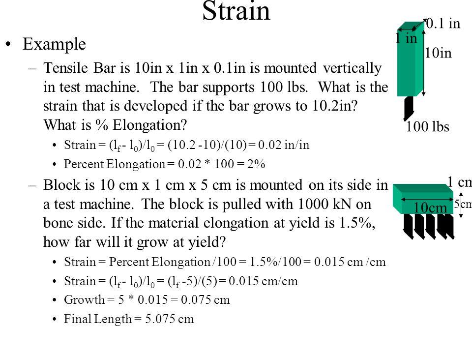 Strain 10in. 1 in. 0.1 in. Example.