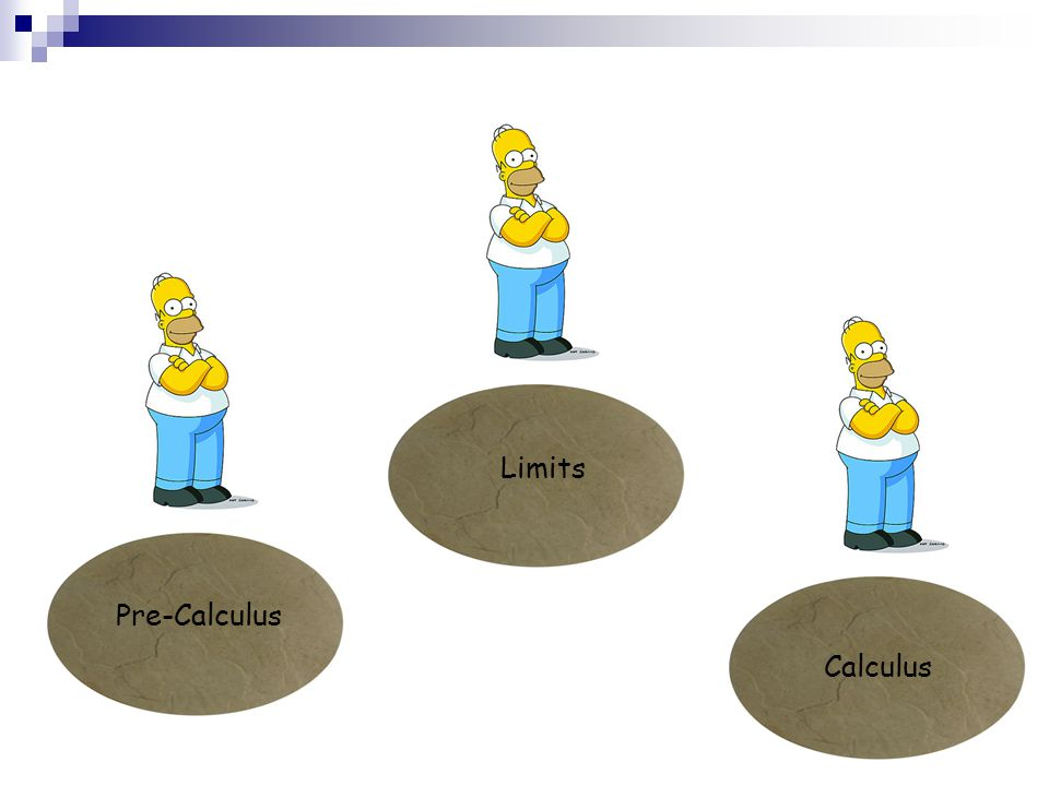 Limits Pre-Calculus Calculus