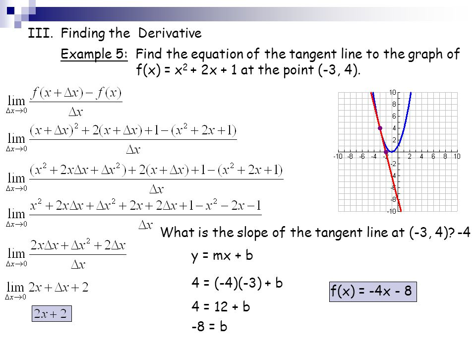 What is the slope of the tangent line at (-3, 4)