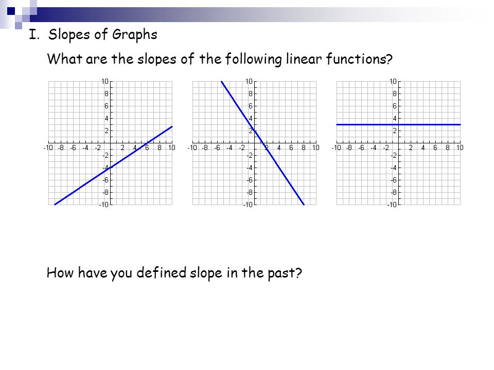 I. Slopes of Graphs What are the slopes of the following linear functions.
