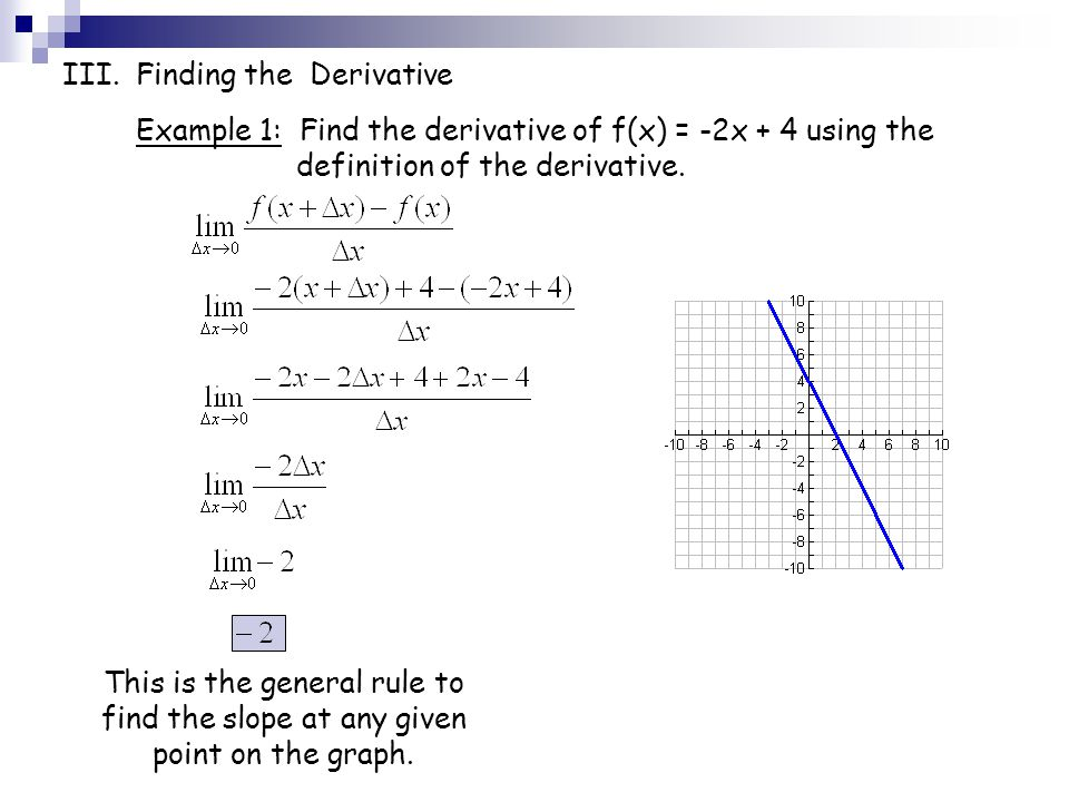 III. Finding the Derivative