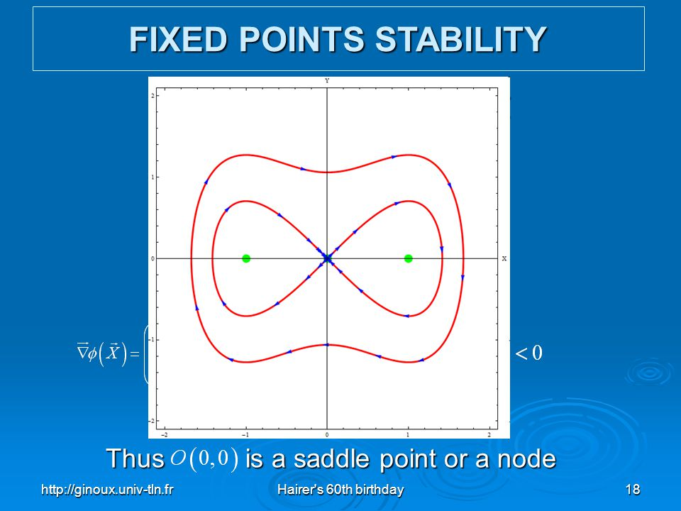 FIXED POINTS STABILITY