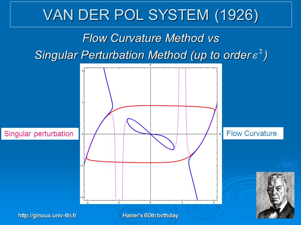 VAN DER POL SYSTEM (1926) Flow Curvature Method vs