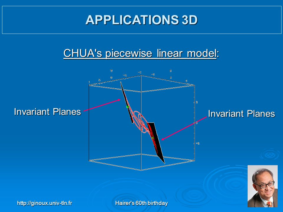 CHUA s piecewise linear model: