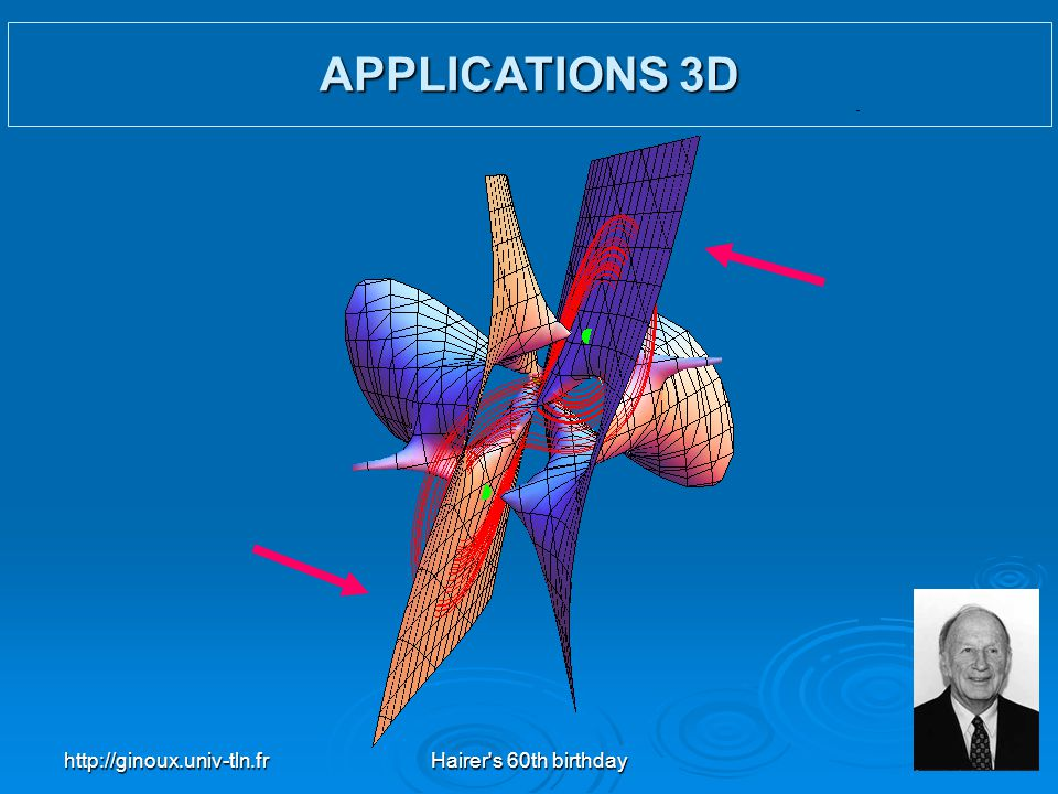 APPLICATIONS 3D http://ginoux.univ-tln.fr Hairer s 60th birthday