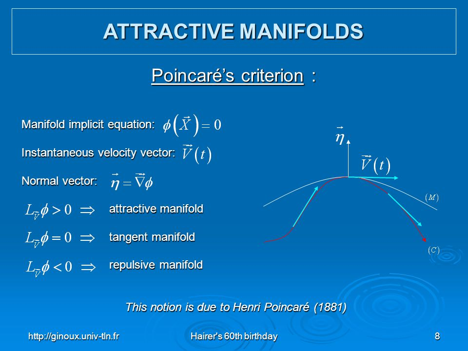ATTRACTIVE MANIFOLDS Poincaré's criterion :