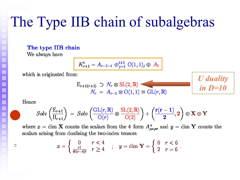 The Type IIB chain of subalgebras