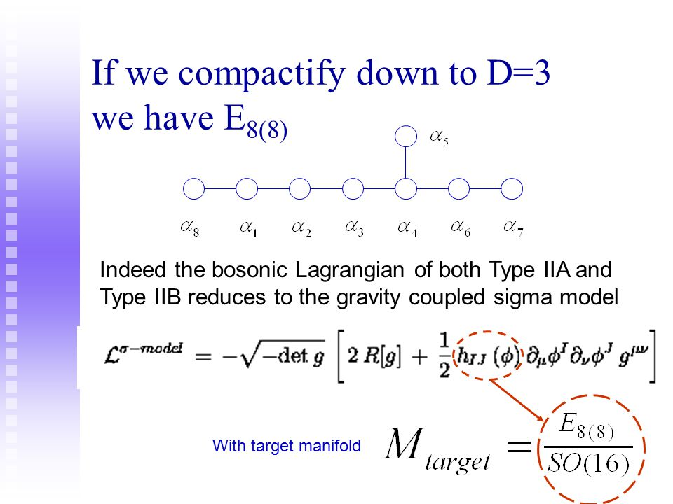 If we compactify down to D=3 we have E8(8)