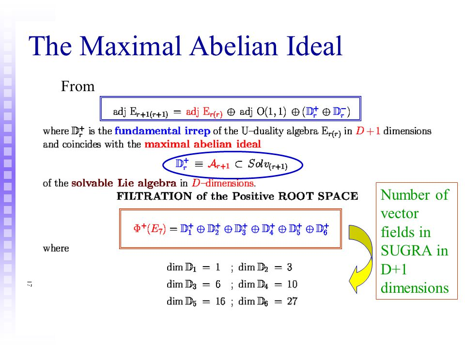 The Maximal Abelian Ideal