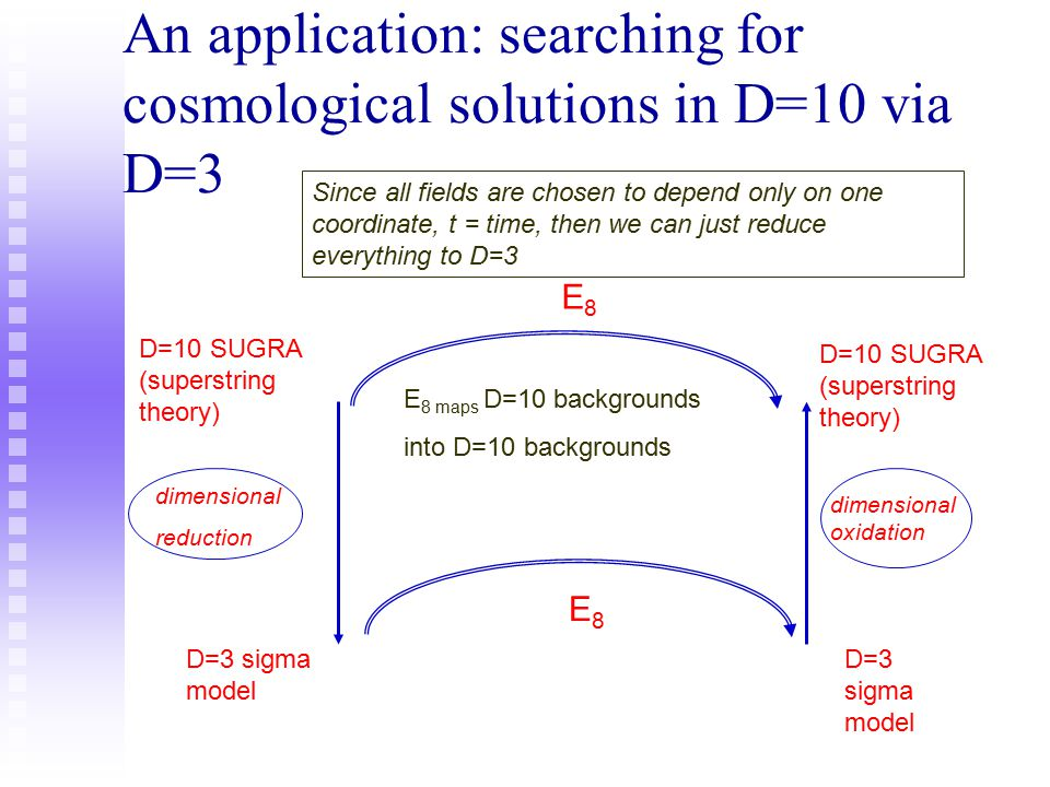 An application: searching for cosmological solutions in D=10 via D=3