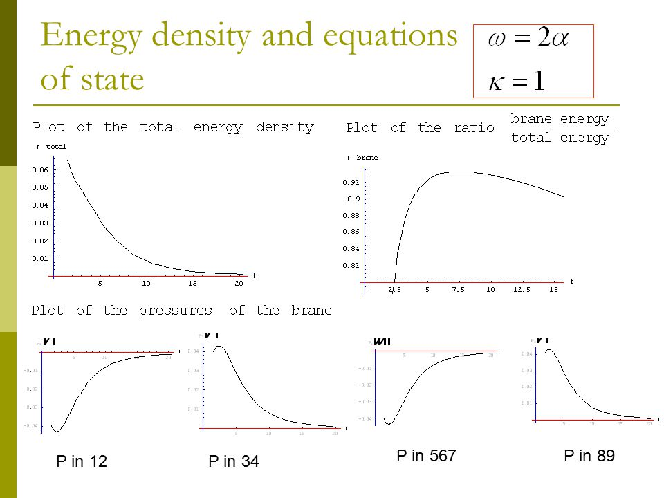 Energy density and equations of state