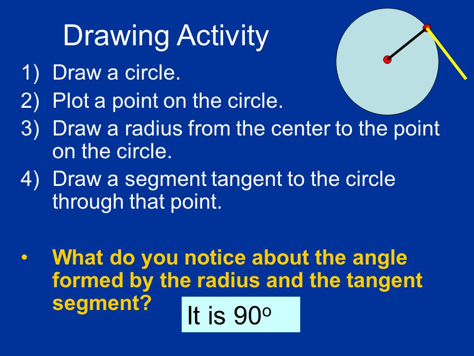 Drawing Activity It is 90o Draw a circle. Plot a point on the circle.