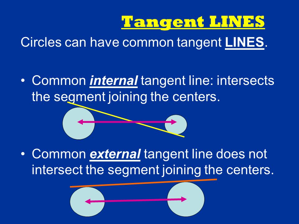 Tangent LINES Circles can have common tangent LINES.