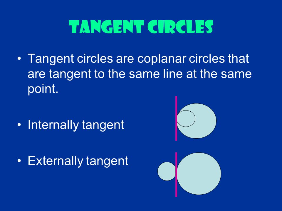 Tangent CIRCLES Tangent circles are coplanar circles that are tangent to the same line at the same point.