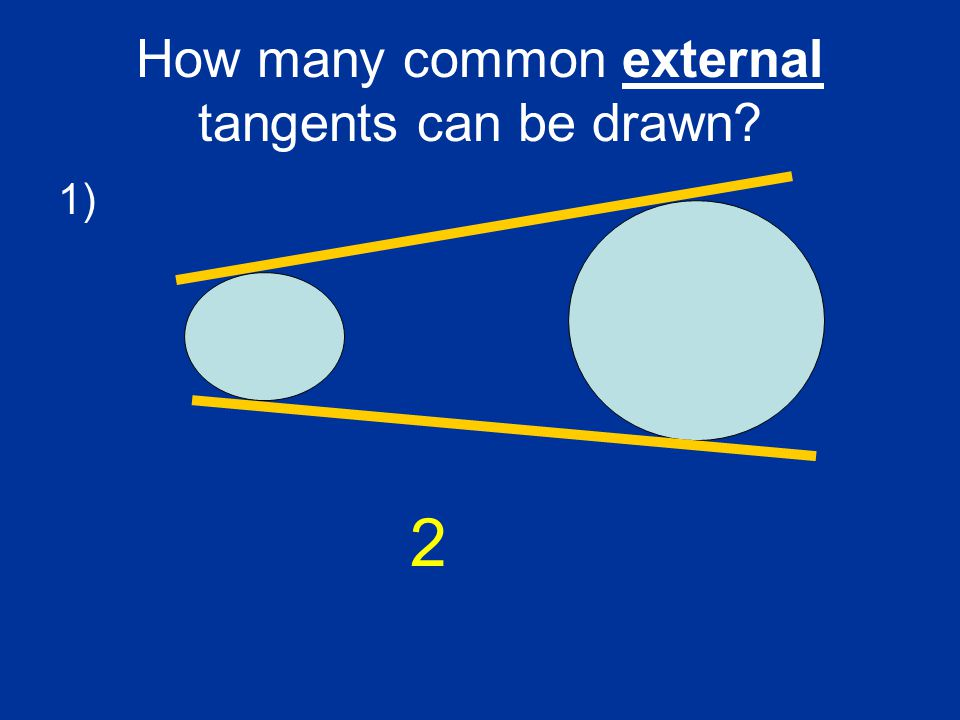 How many common external tangents can be drawn