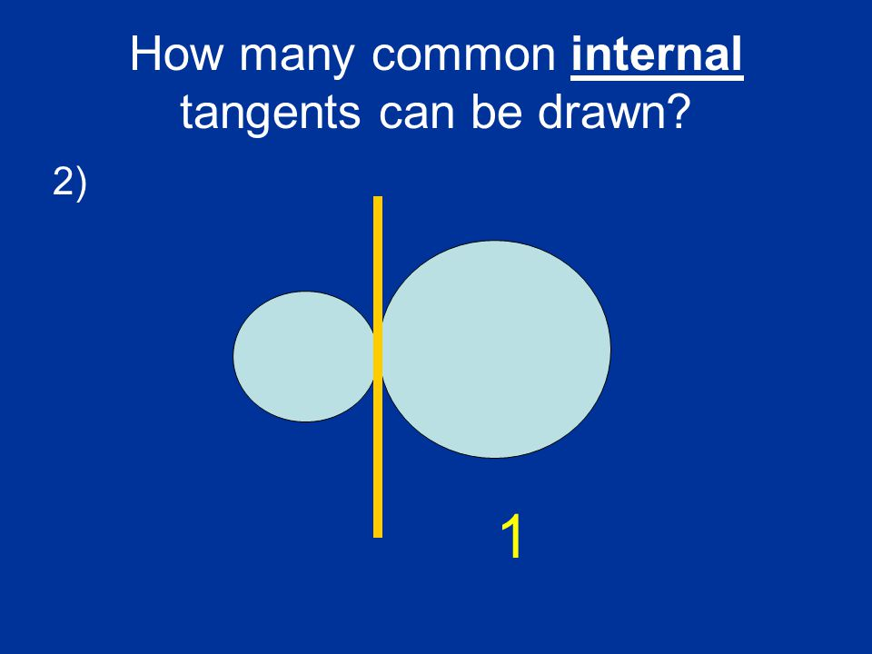 How many common internal tangents can be drawn