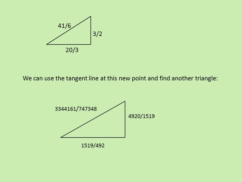 41/6 3/2. 20/3. We can use the tangent line at this new point and find another triangle: 3344161/747348.
