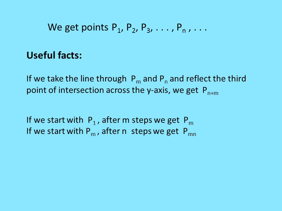 We get points P1, P2, P3, . . . , Pn , . . . Useful facts: