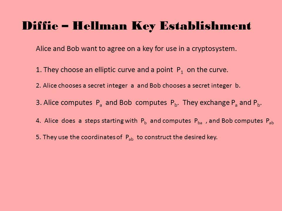 3. Alice computes Pa and Bob computes Pb. They exchange Pa and Pb.