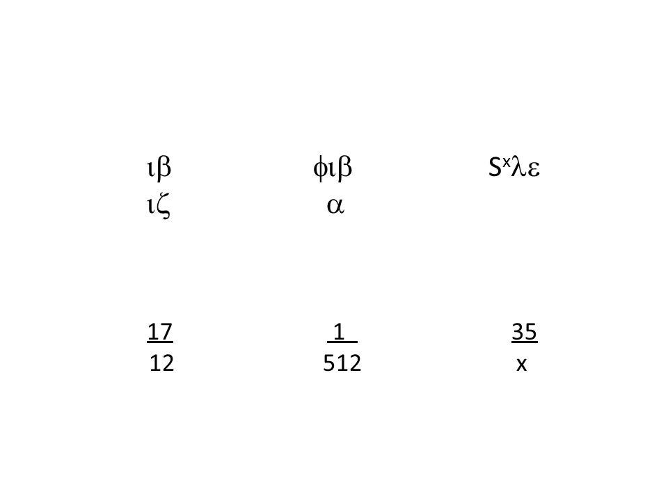 ib fib Sxle iz a. 17 1 35.