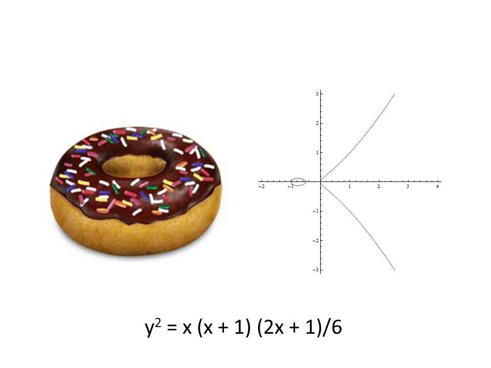 y2 = x (x + 1) (2x + 1)/6