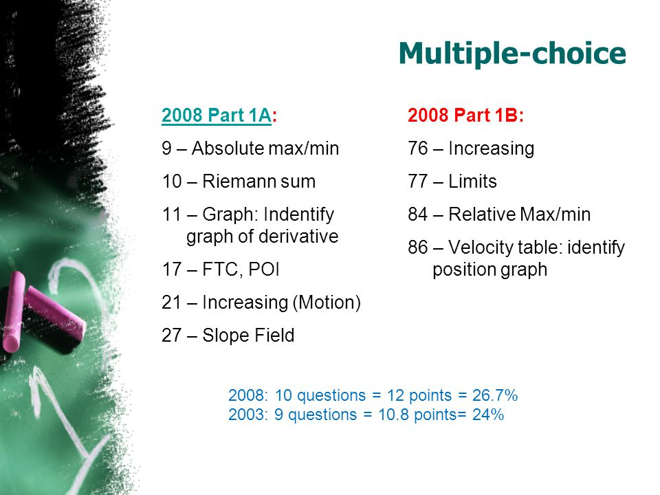 Multiple-choice 2008 Part 1A: 2008 Part 1B: 9 – Absolute max/min