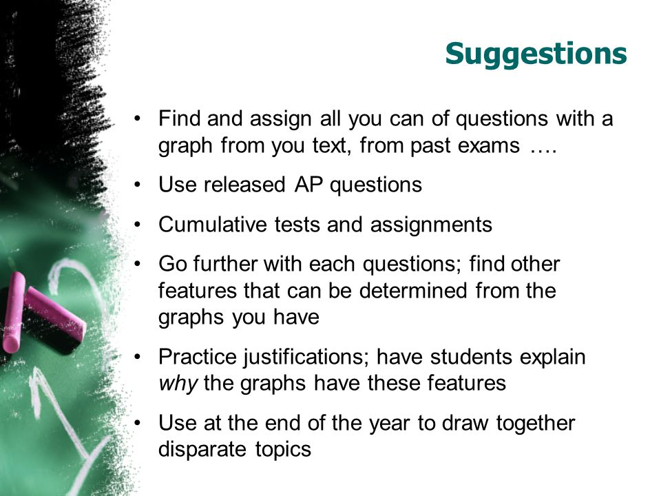 Suggestions Find and assign all you can of questions with a graph from you text, from past exams ….