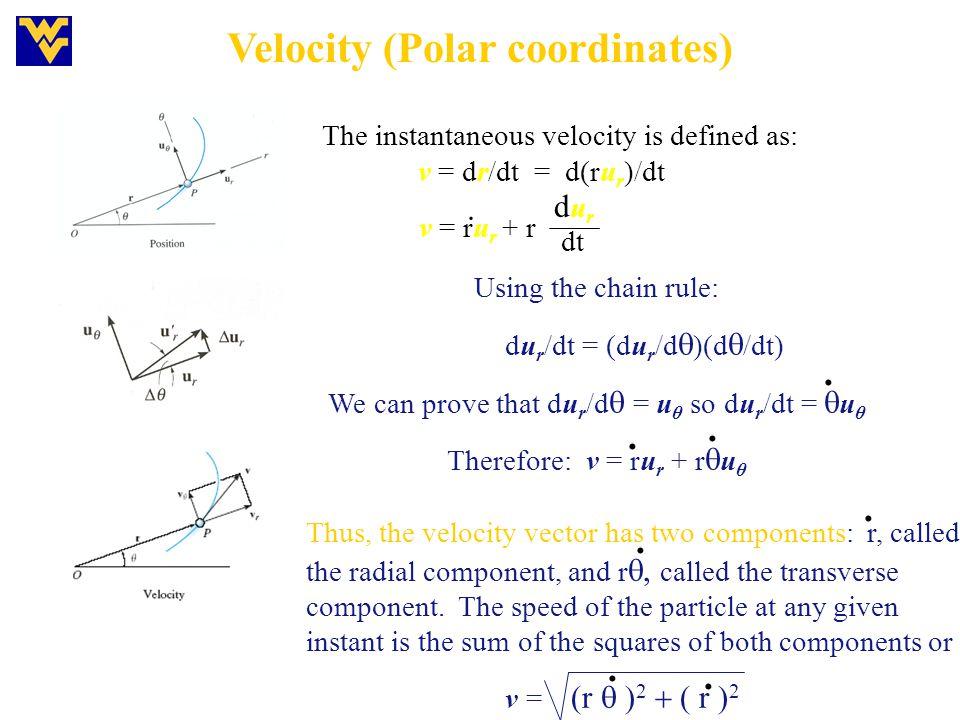 Velocity (Polar coordinates)