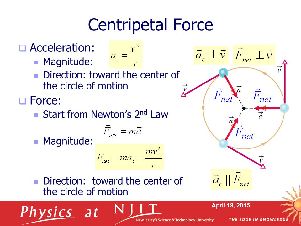 Centripetal Force Acceleration: Force: Magnitude: