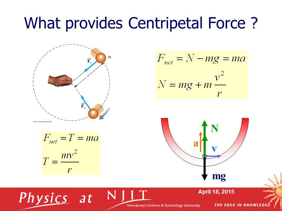What provides Centripetal Force