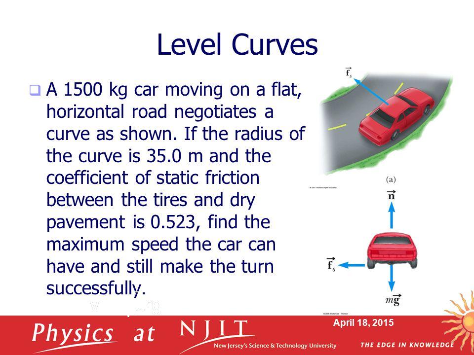 Level Curves