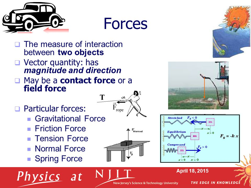 Forces The measure of interaction between two objects