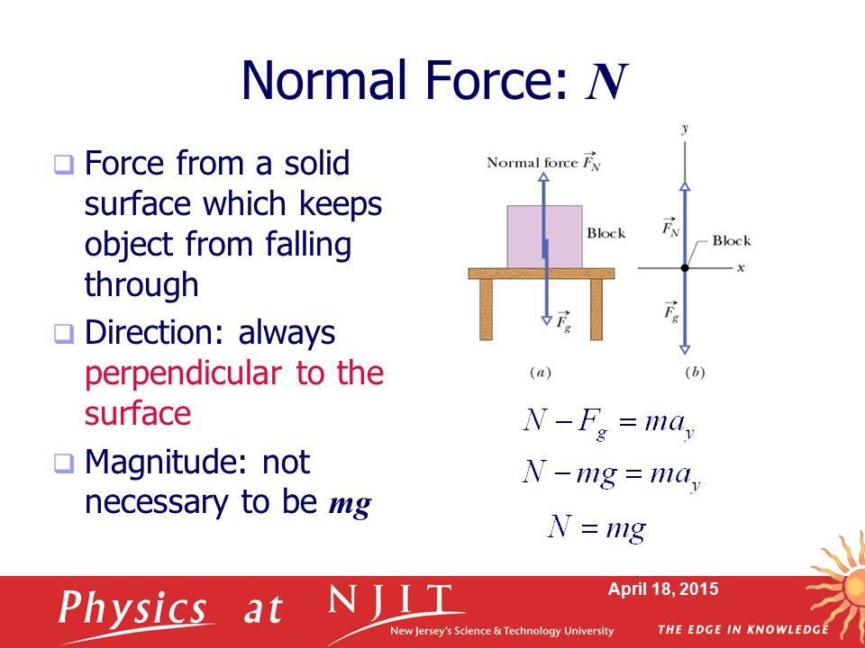 Normal Force: N Force from a solid surface which keeps object from falling through. Direction: always perpendicular to the surface.