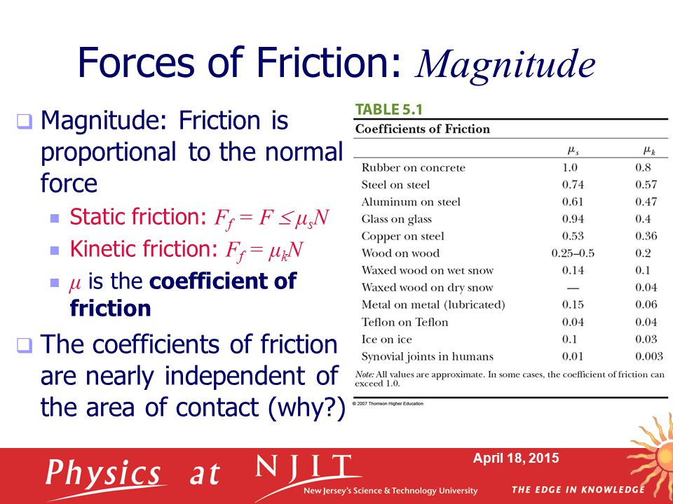 Forces of Friction: Magnitude