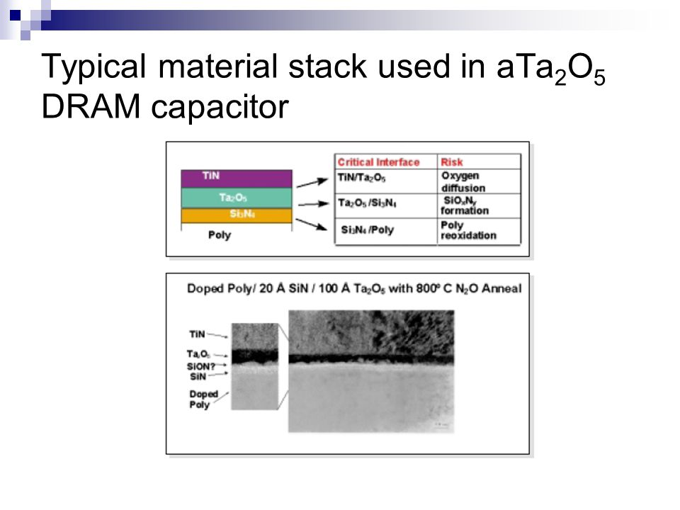 Typical material stack used in aTa2O5 DRAM capacitor