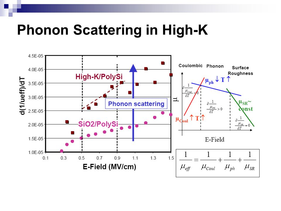 Phonon Scattering in High-K