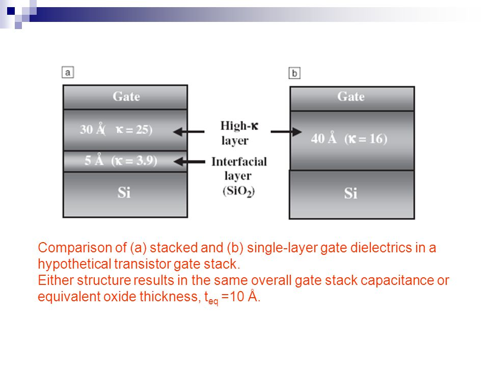 Comparison of (a) stacked and (b) single-layer gate dielectrics in a hypothetical transistor gate stack.