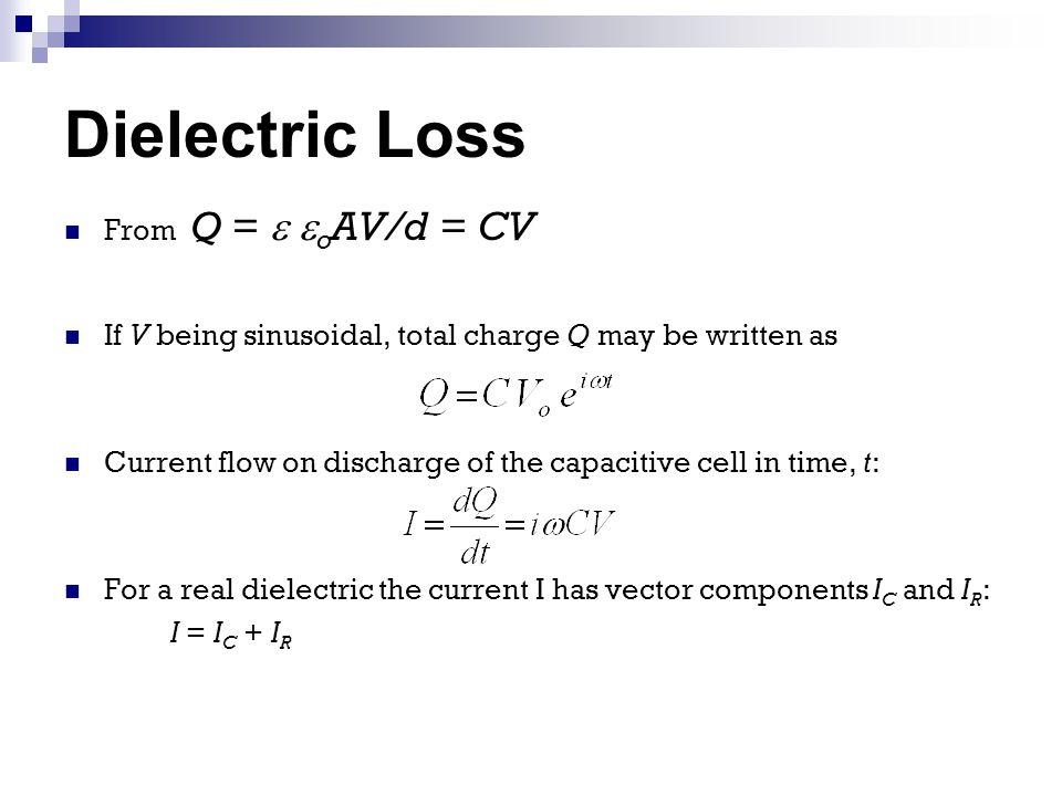 Dielectric Loss From Q =  oAV/d = CV