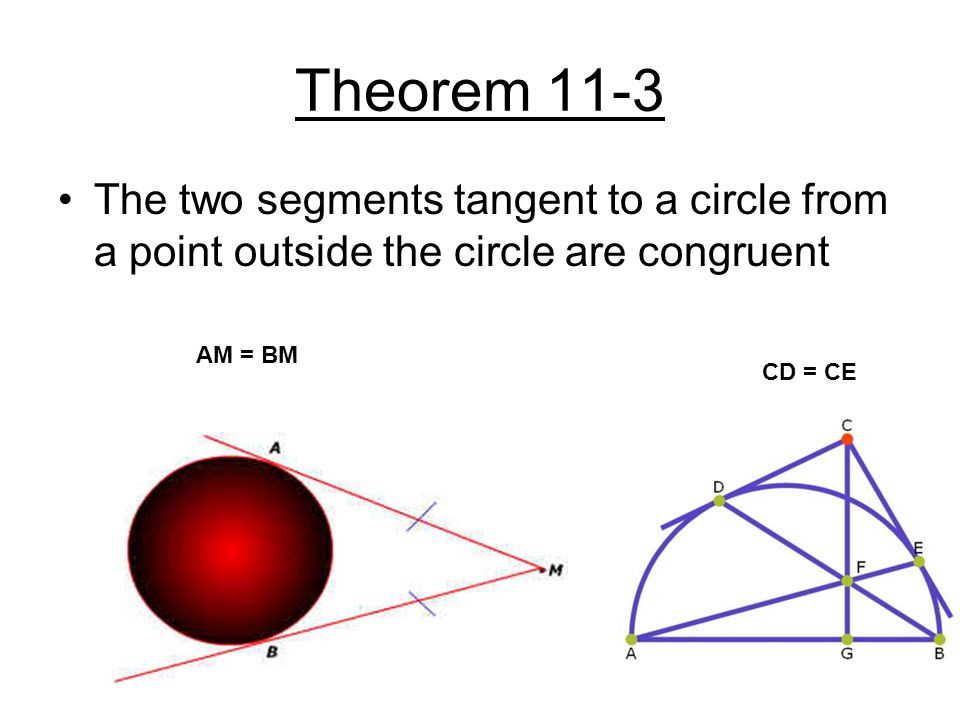 Theorem 11-3 The two segments tangent to a circle from a point outside the circle are congruent. AM = BM.