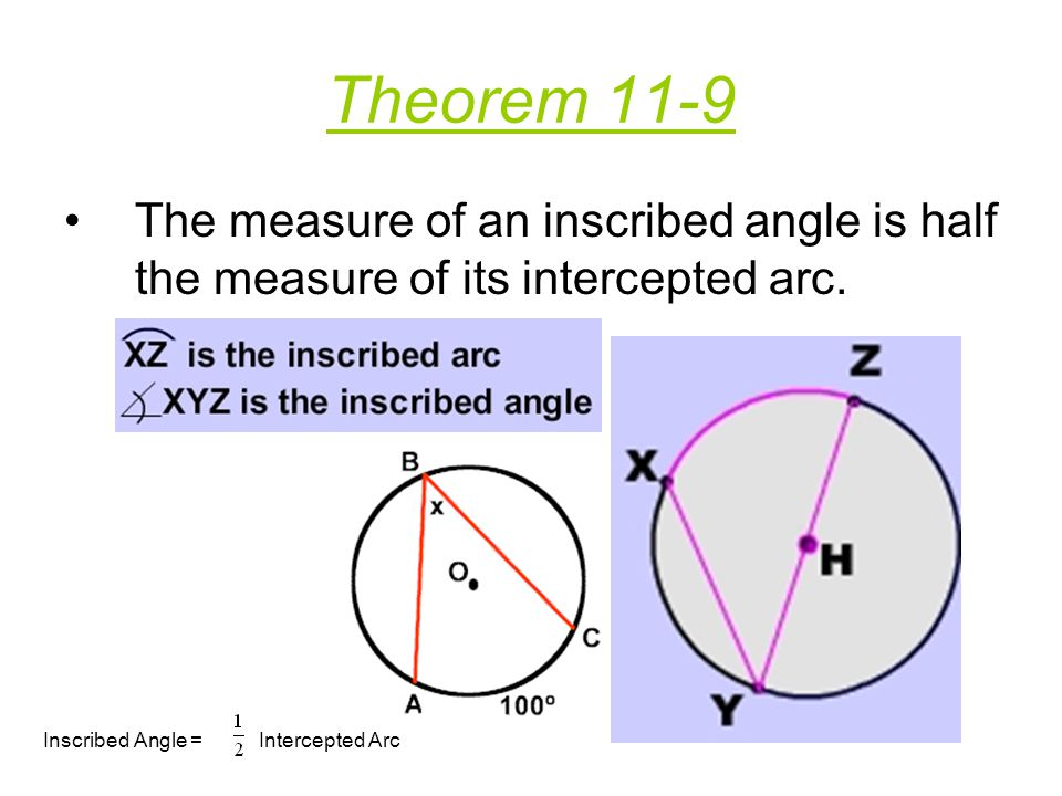 Inscribed Angle = Intercepted Arc