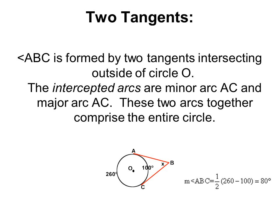 Two Tangents: