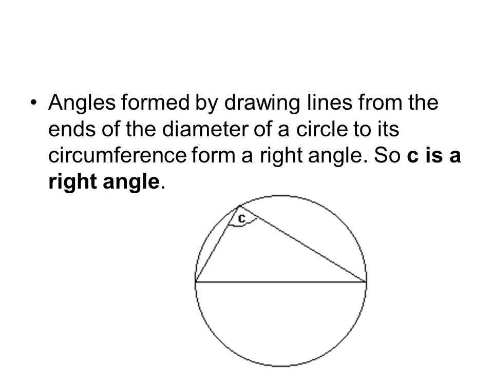 Angles formed by drawing lines from the ends of the diameter of a circle to its circumference form a right angle.