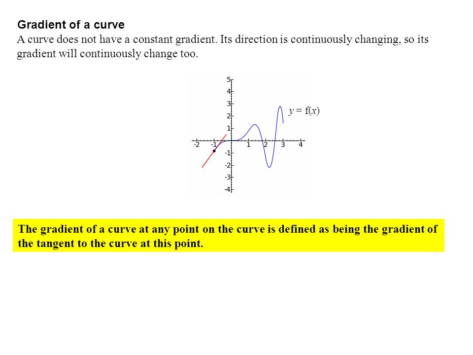 Gradient of a curve A curve does not have a constant gradient. Its direction is continuously changing, so its gradient will continuously change too.
