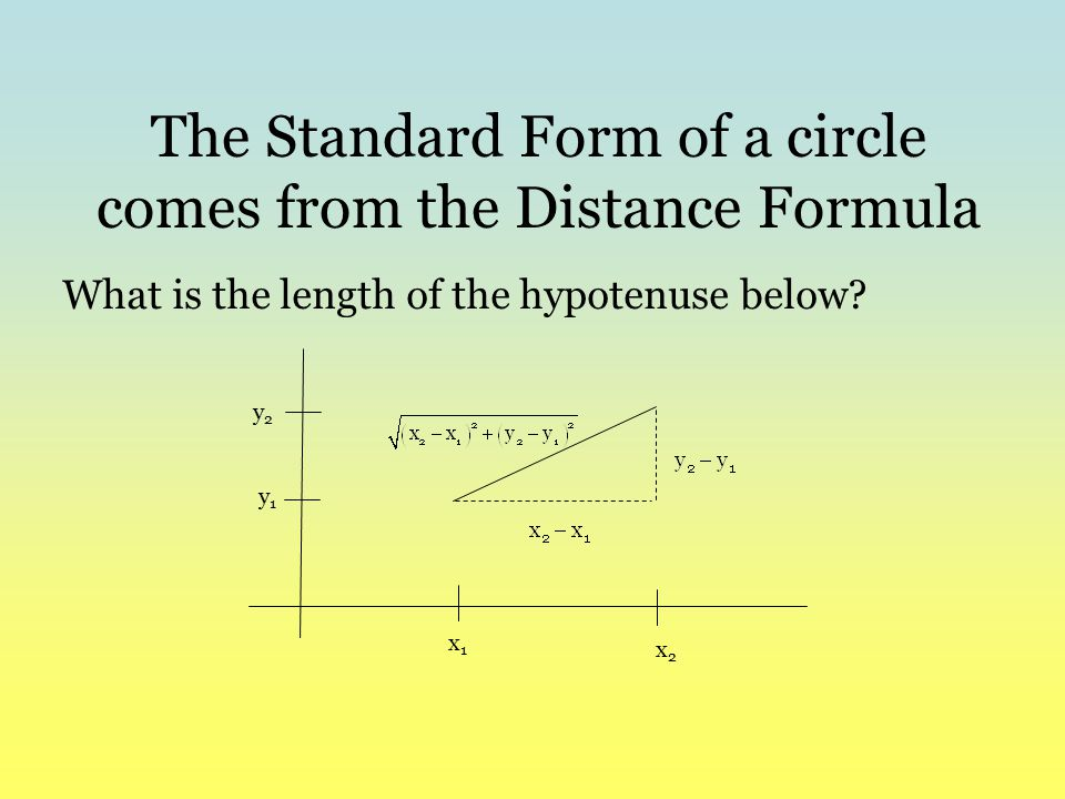 The Standard Form of a circle comes from the Distance Formula